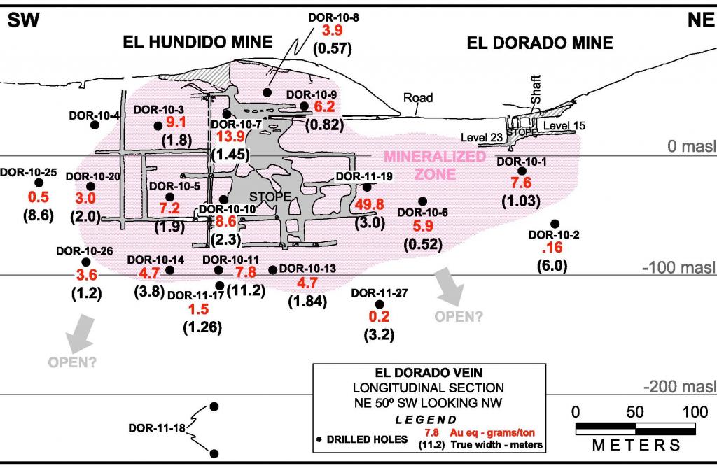 El_Dorado_Resource_Map